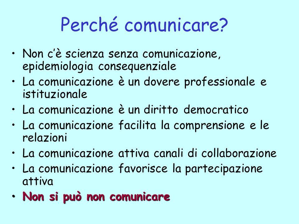 Perché comunicare? Non cè scienza senza comunicazione, epidemiologia consequenziale La comunicazione è un dovere professionale e istituzionale La comu