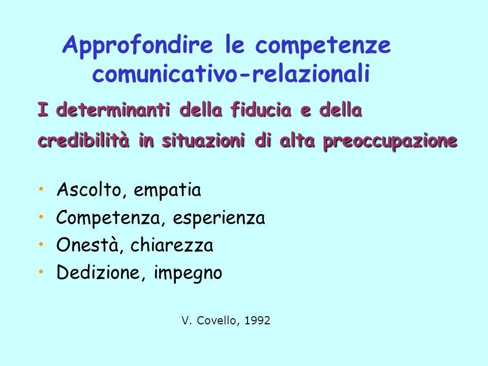 I determinanti della fiducia e della credibilità in situazioni di alta preoccupazione Ascolto, empatia Competenza, esperienza Onestà, chiarezza Dedizi