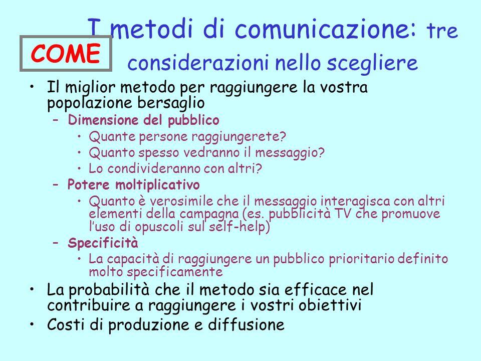 I metodi di comunicazione: tre considerazioni nello scegliere Il miglior metodo per raggiungere la vostra popolazione bersaglio –Dimensione del pubbli
