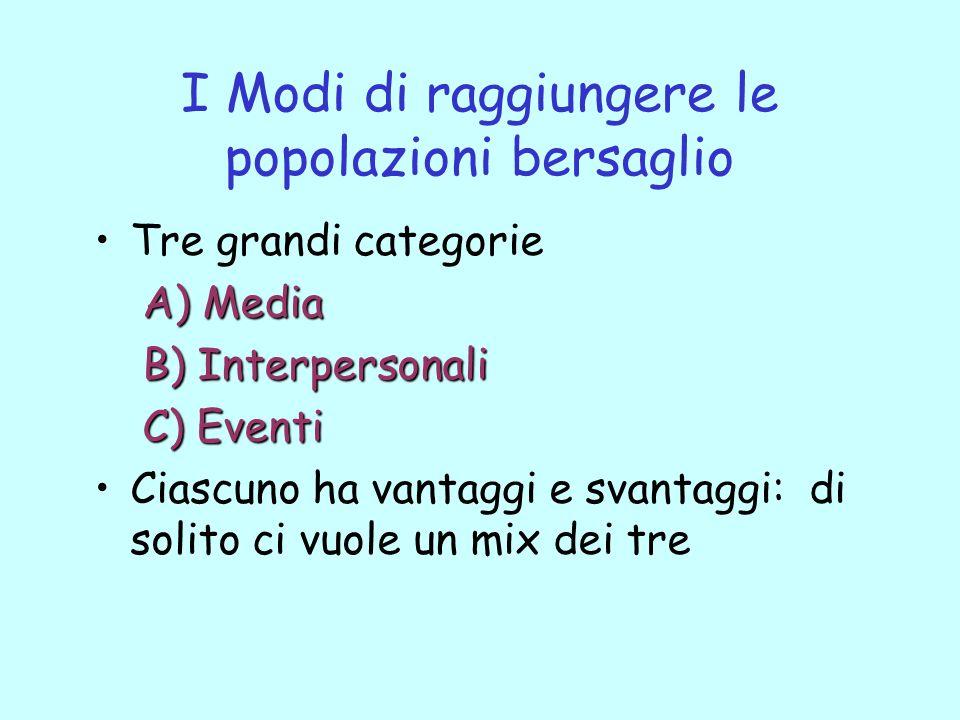 I Modi di raggiungere le popolazioni bersaglio Tre grandi categorie A) Media B) Interpersonali C) Eventi Ciascuno ha vantaggi e svantaggi: di solito c