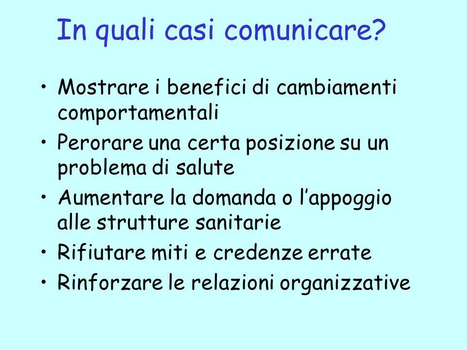 In quali casi comunicare? Mostrare i benefici di cambiamenti comportamentali Perorare una certa posizione su un problema di salute Aumentare la domand