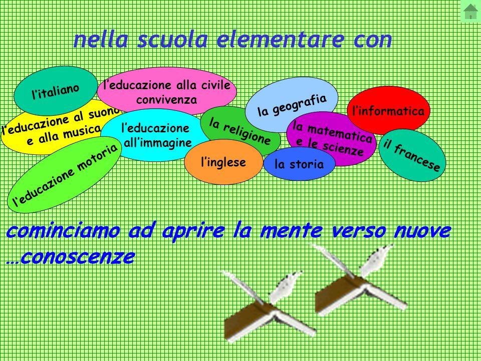 nella scuola elementare con cominciamo ad aprire la mente verso nuove …conoscenze leducazione al suono e alla musica leducazione alla civile convivenza leducazione allimmagine la religione la geografia la matematica e le scienze leducazione motoria linglese linformatica la storia litaliano il francese