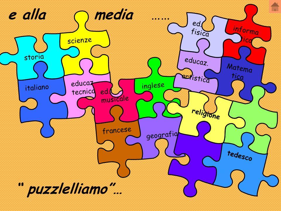 scienze educaz.tecnica italiano storia inglese geografia francese ed.