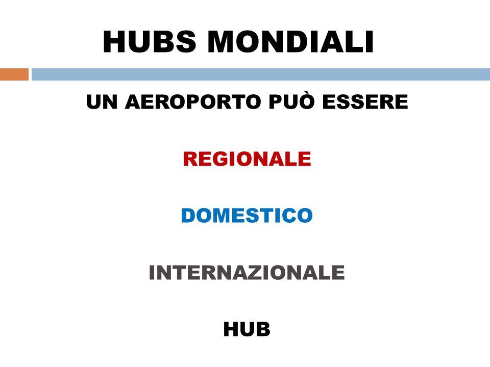 HUBS MONDIALI UN AEROPORTO PUÒ ESSERE REGIONALE DOMESTICO INTERNAZIONALE HUB