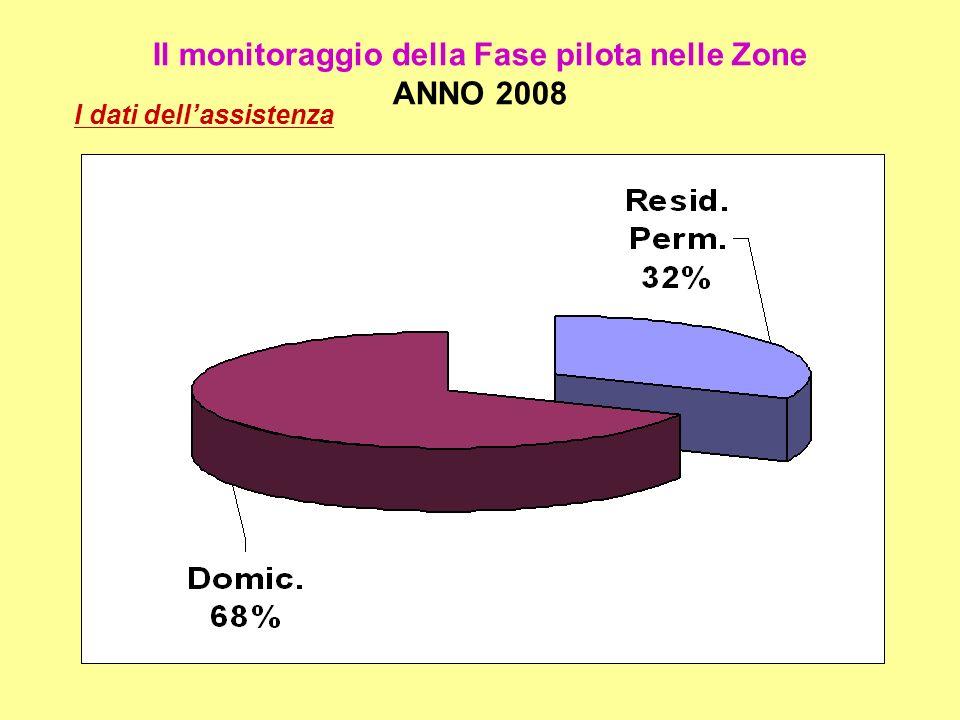 Il monitoraggio della Fase pilota nelle Zone ANNO 2008 I dati dellassistenza