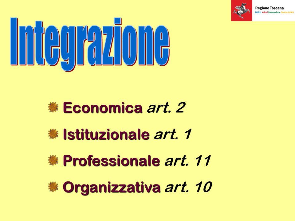 E EE Economica art. 2 I II Istituzionale art. 1 P PP Professionale art.