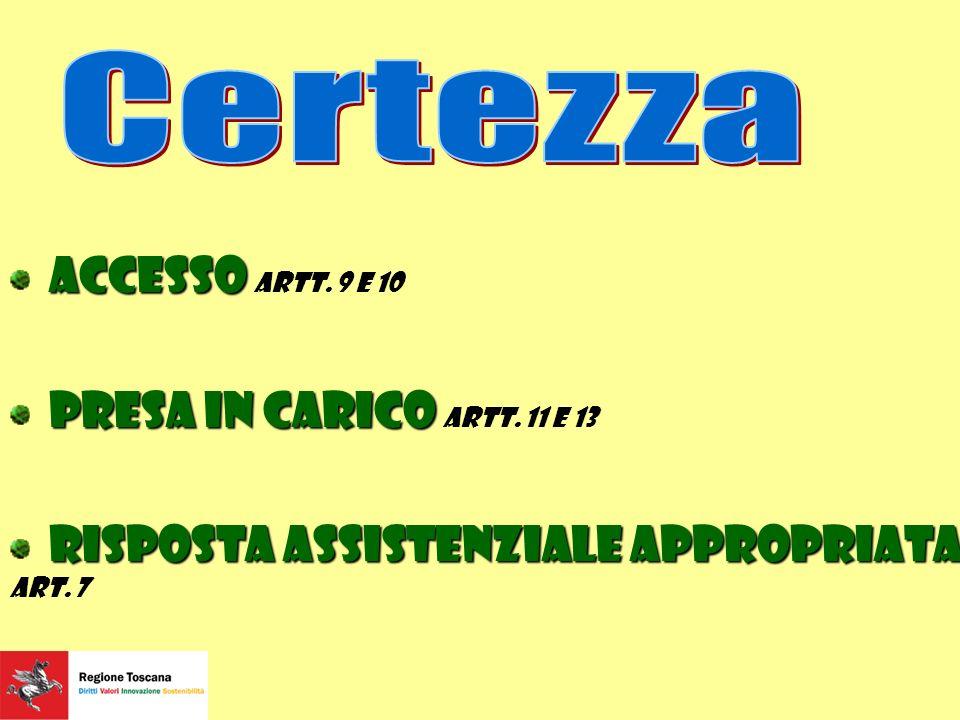 A ccesso artt. 9 e 10 P resa in carico artt. 11 e 13 R isposta assistenziale appropriata art. 7