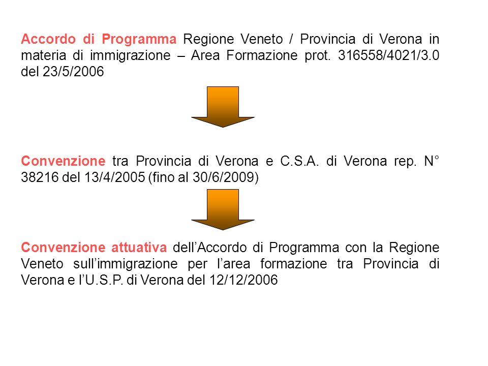 Accordo di Programma Regione Veneto / Provincia di Verona in materia di immigrazione – Area Formazione prot.
