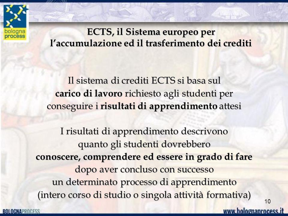 ECTS, il Sistema europeo per laccumulazione ed il trasferimento dei crediti Il sistema di crediti ECTS si basa sul carico di lavoro richiesto agli studenti per conseguire i risultati di apprendimento attesi I risultati di apprendimento descrivono quanto gli studenti dovrebbero conoscere, comprendere ed essere in grado di fare dopo aver concluso con successo un determinato processo di apprendimento (intero corso di studio o singola attività formativa) 10