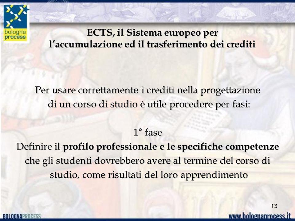 ECTS, il Sistema europeo per laccumulazione ed il trasferimento dei crediti Per usare correttamente i crediti nella progettazione di un corso di studio è utile procedere per fasi: di un corso di studio è utile procedere per fasi: 1° fase Definire il profilo professionale e le specifiche competenze che gli studenti dovrebbero avere al termine del corso di studio, come risultati del loro apprendimento studio, come risultati del loro apprendimento 13