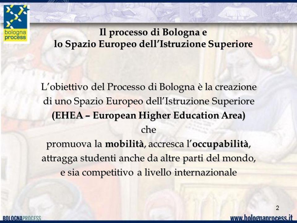 Il processo di Bologna e lo Spazio Europeo dellIstruzione Superiore Lobiettivo del Processo di Bologna è la creazione di uno Spazio Europeo dellIstruzione Superiore (EHEA – European Higher Education Area) che promuova la mobilità, accresca l occupabilità, attragga studenti anche da altre parti del mondo, e sia competitivo a livello internazionale 2