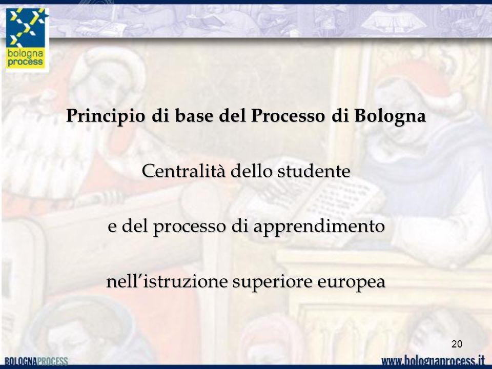 Principio di base del Processo di Bologna Centralità dello studente e del processo di apprendimento nellistruzione superiore europea 20