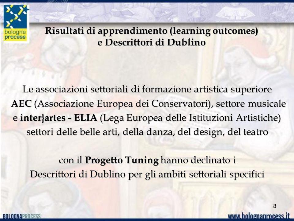 Risultati di apprendimento (learning outcomes) e Descrittori di Dublino Le associazioni settoriali di formazione artistica superiore AEC (Associazione Europea dei Conservatori), settore musicale AEC (Associazione Europea dei Conservatori), settore musicale e inter}artes - ELIA (Lega Europea delle Istituzioni Artistiche) settori delle belle arti, della danza, del design, del teatro con il Progetto Tuning hanno declinato i Descrittori di Dublino per gli ambiti settoriali specifici 8
