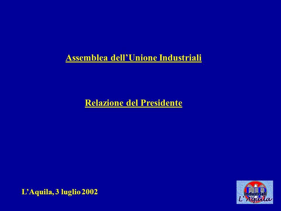 Dati statistici Provincia dellAquila Imprese registrate 2001 Occupati per tipologia 2001 Industria786426.9% Industria 24586 26.9% Commercio 762426.1% Altre Imprese 4219949.2% Agricoltura 617121.1% Istituzioni 2457526.9% Altro 754825.9 % TOTALE 29207 100 TOTALE 91360 100 Fonte Infocamere Fonte Istat