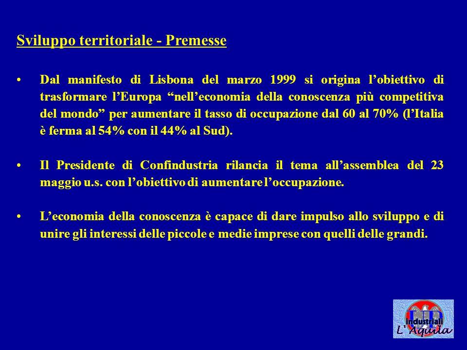 Sviluppo territoriale - Premesse Dal manifesto di Lisbona del marzo 1999 si origina lobiettivo di trasformare lEuropa nelleconomia della conoscenza più competitiva del mondo per aumentare il tasso di occupazione dal 60 al 70% (lItalia è ferma al 54% con il 44% al Sud).