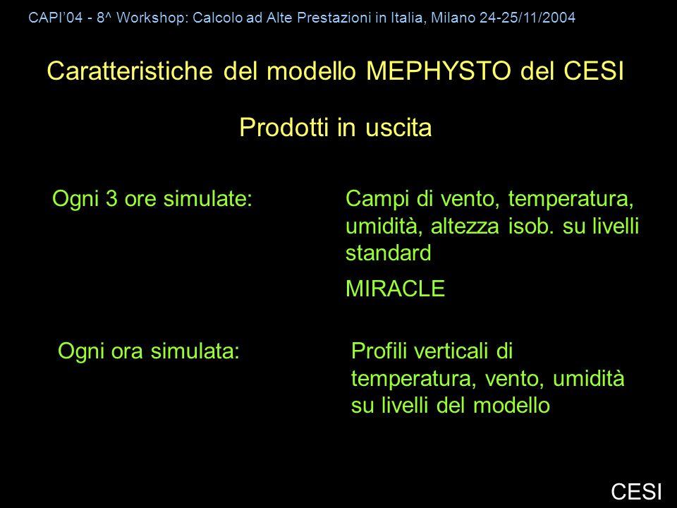 CAPI04 - 8^ Workshop: Calcolo ad Alte Prestazioni in Italia, Milano 24-25/11/2004 CESI Caratteristiche del modello MEPHYSTO del CESI Prodotti in uscita Campi di vento, temperatura, umidità, altezza isob.