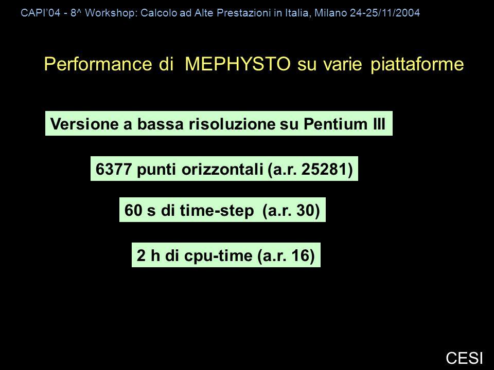 CAPI04 - 8^ Workshop: Calcolo ad Alte Prestazioni in Italia, Milano 24-25/11/2004 CESI Performance di MEPHYSTO su varie piattaforme Versione a bassa risoluzione su Pentium III 6377 punti orizzontali (a.r.