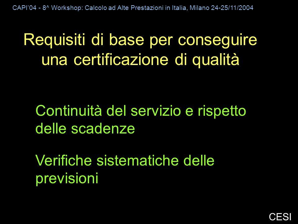 CAPI04 - 8^ Workshop: Calcolo ad Alte Prestazioni in Italia, Milano 24-25/11/2004 CESI Requisiti di base per conseguire una certificazione di qualità Continuità del servizio e rispetto delle scadenze Verifiche sistematiche delle previsioni