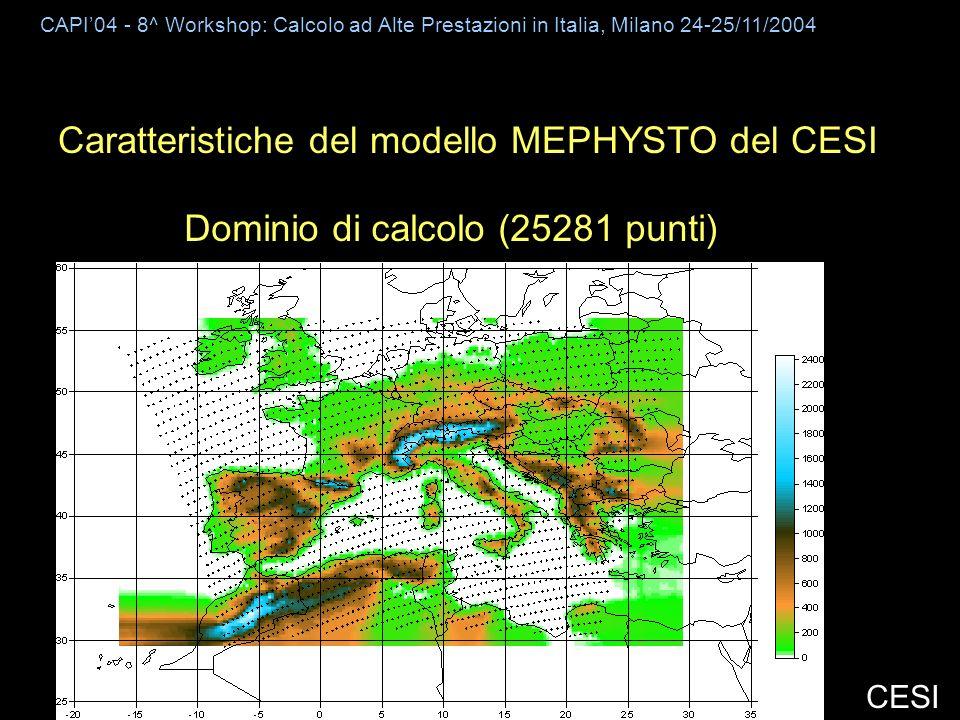 CESI Caratteristiche del modello MEPHYSTO del CESI Dominio di calcolo (25281 punti)
