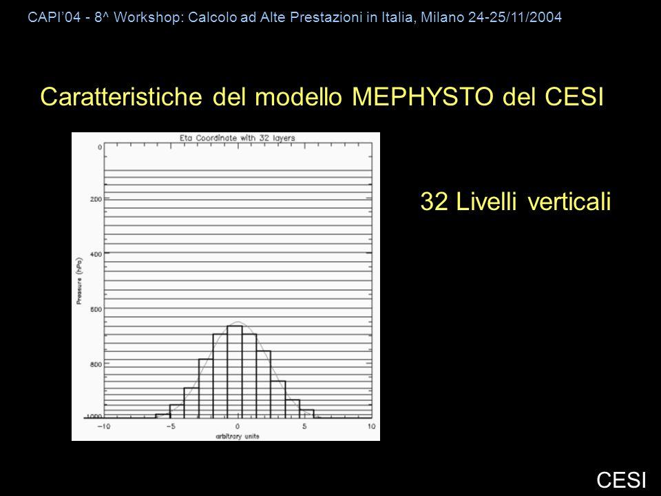 CAPI04 - 8^ Workshop: Calcolo ad Alte Prestazioni in Italia, Milano 24-25/11/2004 CESI Caratteristiche del modello MEPHYSTO del CESI 32 Livelli verticali