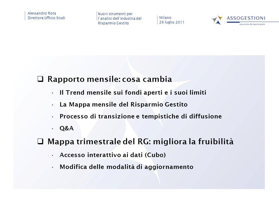 Alessandro Rota Direttore Ufficio Studi Nuovi strumenti per lanalisi dellindustria del Risparmio Gestito Milano 26 luglio 2011 13 Qual è il perimetro delle rilevazione statistica.