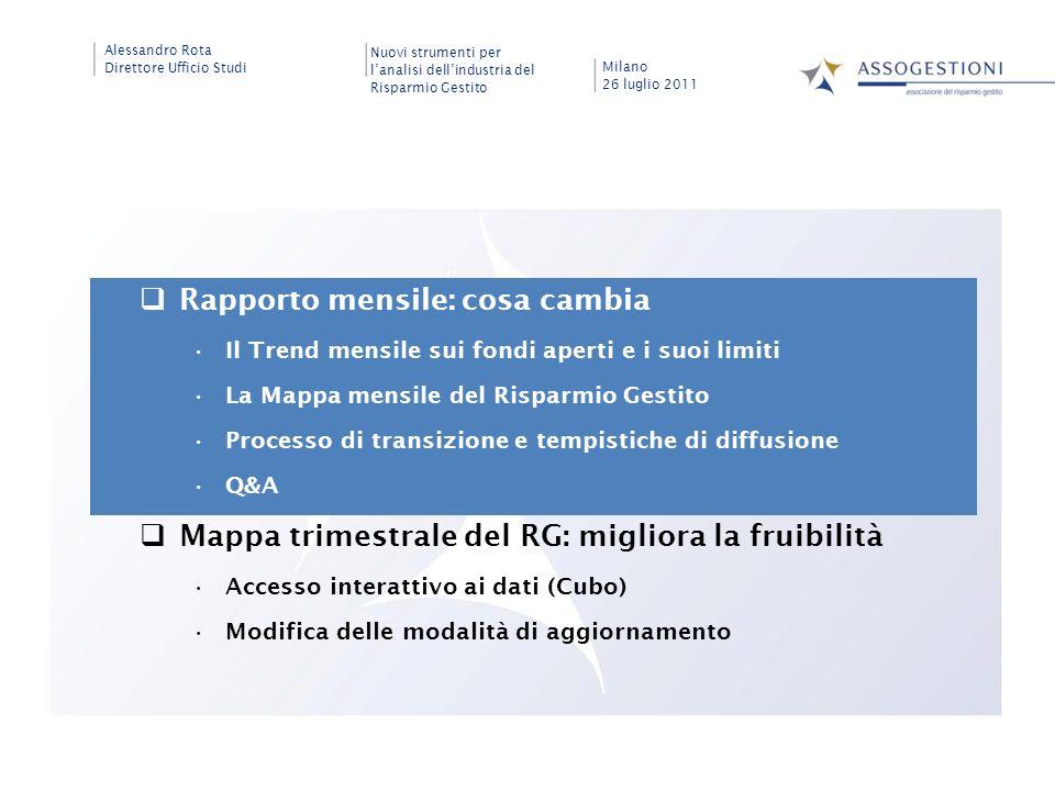 Alessandro Rota Direttore Ufficio Studi Nuovi strumenti per lanalisi dellindustria del Risparmio Gestito Milano 26 luglio 2011 14 Qual è il grado di copertura della Mappa rispetto al mercato.
