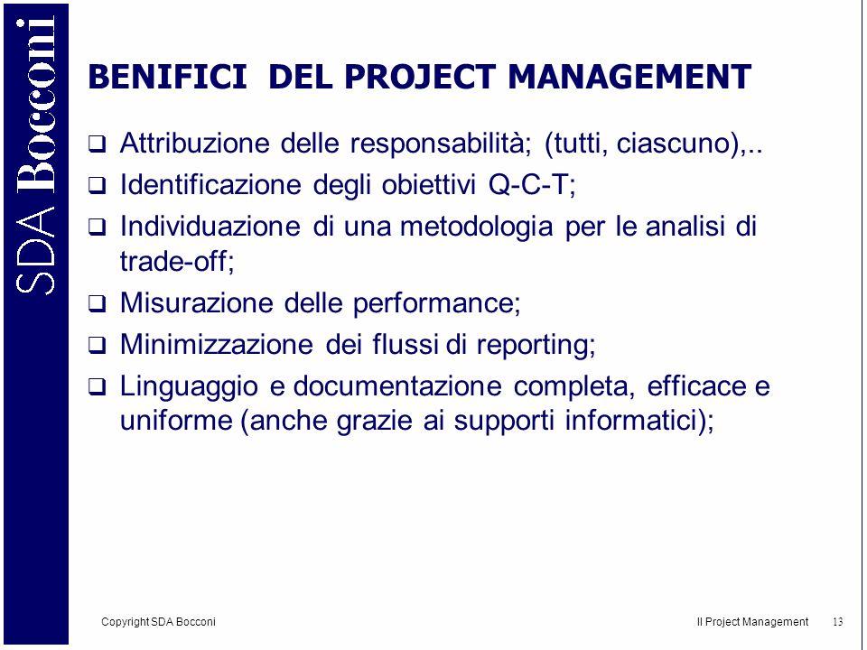 Copyright SDA Bocconi Il Project Management 14 Il primo step verso un modello di PM Il primo step verso un modello aziendale di PM è sempre lindividuazione dei confini dellambiente multiprogetto La teoria affronta il PM come pianificazione e controllo di un progetto, la prassi si scontra con il bilanciamento di carichi e priorità tra molti progetti simultanei Prima di diffondere una logica di pianificazione e controllo è quindi necessario distinguere differenti livelli di articolazione del modello, coerenti con le diverse tipologie di progetto