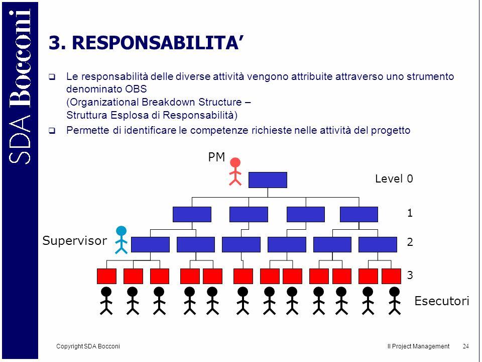 Copyright SDA Bocconi Il Project Management 25 MATRICE DI RESPONSABILITA LEGENDA: E = Esegue I = Informato M = Coordina C = Controlla S = Supervisiona Sistema informativo