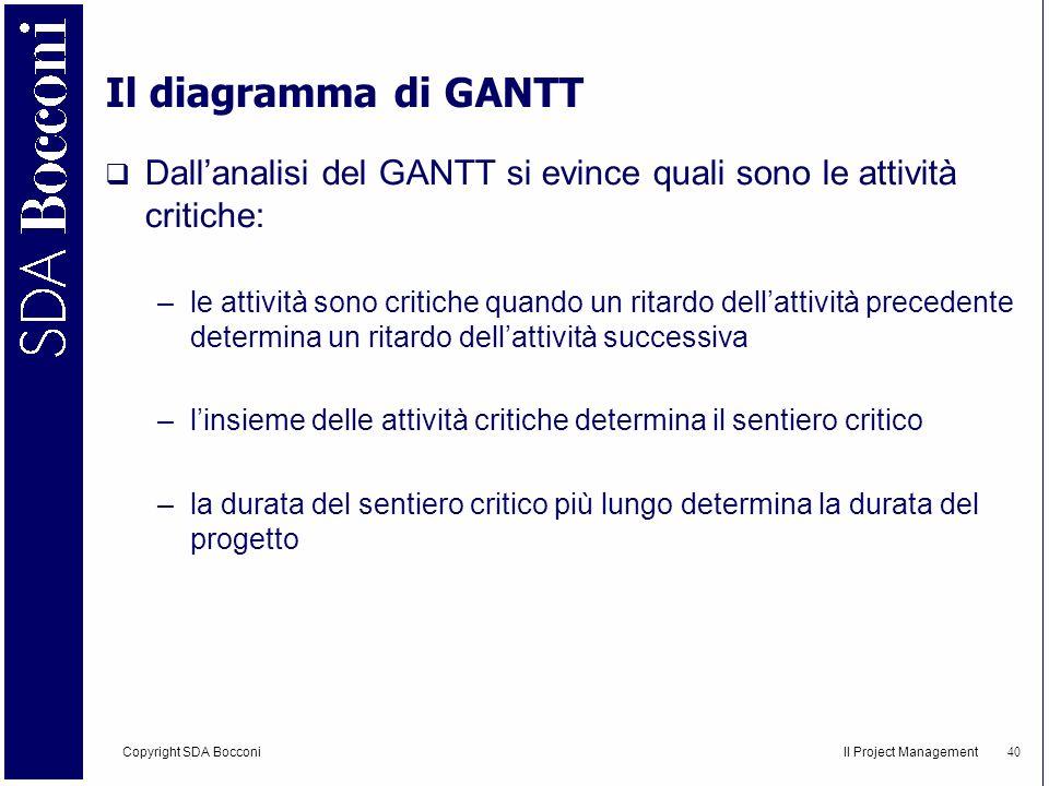 Copyright SDA Bocconi Il Project Management 41 Gantt.