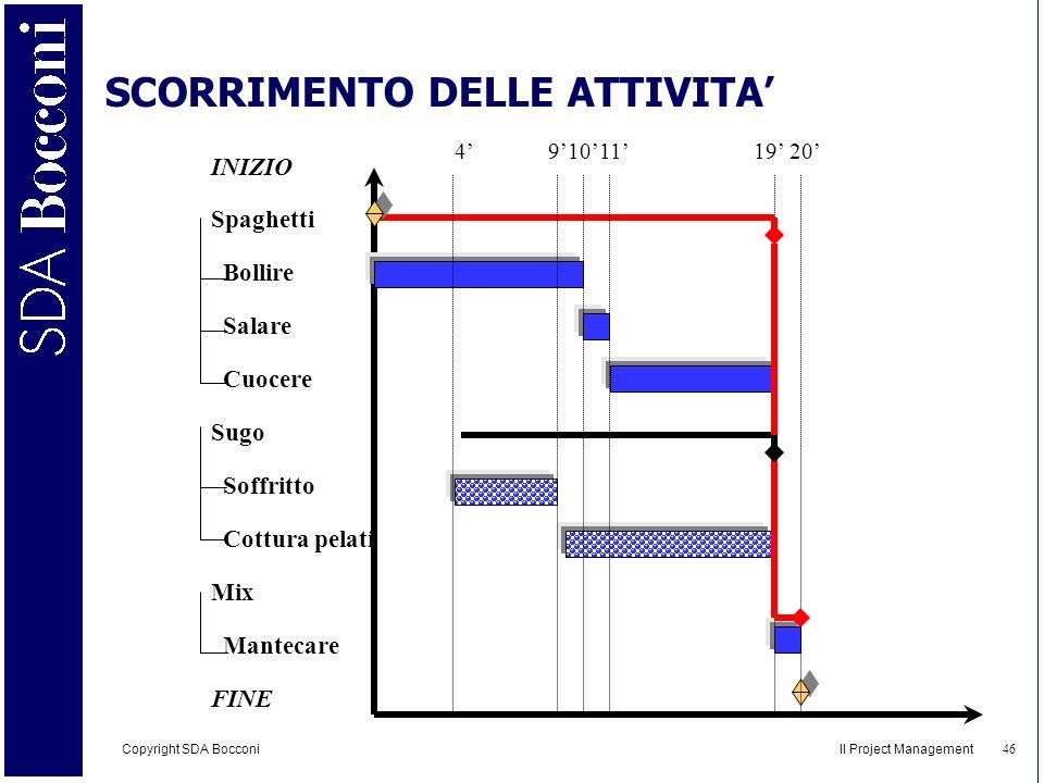 Copyright SDA Bocconi Il Project Management 47 Individuare il sentiero critico Un metodo semplice per individuare il sentiero critico consiste nelleffettuare la pianificazione prima dallinizio verso la fine del progetto e poi a ritroso.