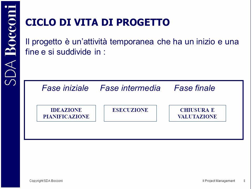 Copyright SDA Bocconi Il Project Management 9 CICLO DI VITA DI PROGETTO CONSUMI E RISORSE NEL PROGETTO IDEAPIANOESECUZIONECHECKRELEASE IMPEGNI CONSUMI