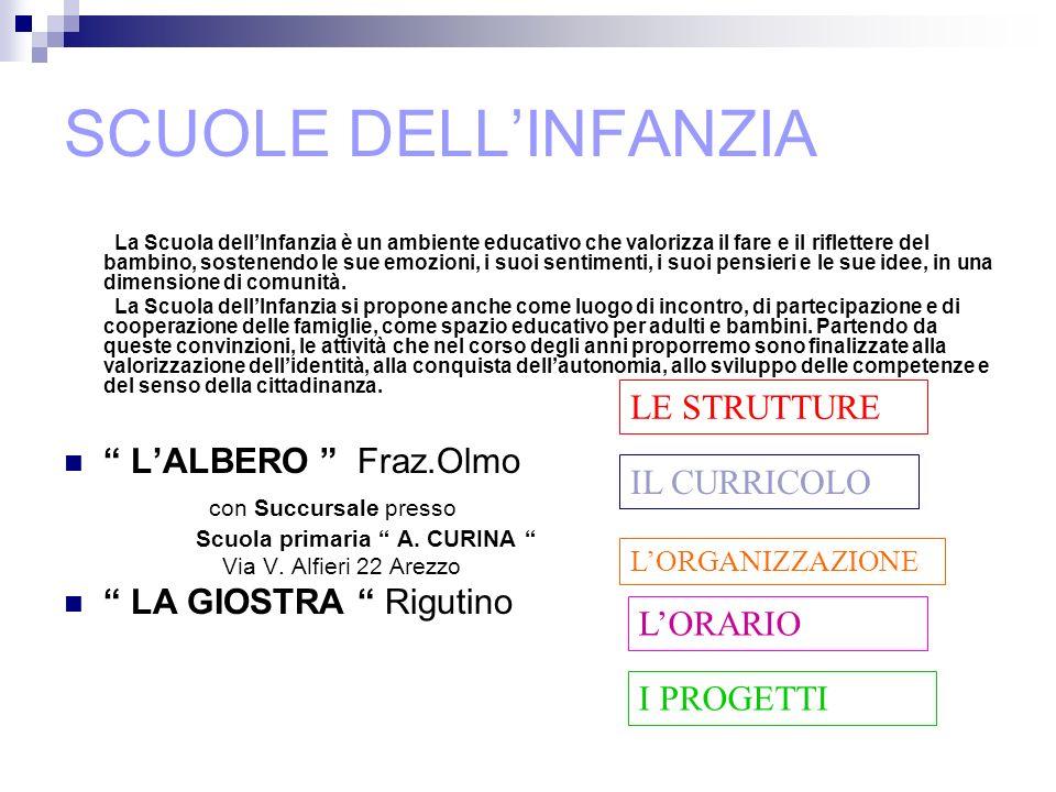Scuola media FOSSOMBRONI Località Rigutino - Arezzo Scuola media F. SEVERI Via V. Alfieri, 26 - Arezzo SCUOLE SECONDARIE DI PRIMO GRADO