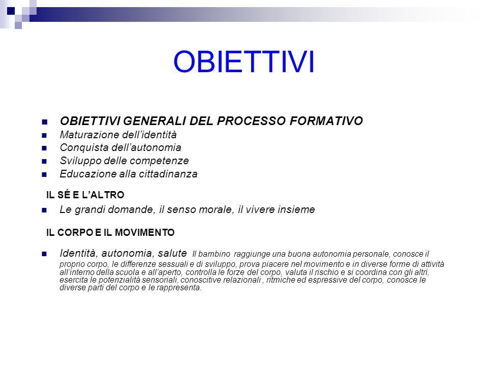 IL CURRICOLO Dalle Indicazioni per il curricolo decreto ministeriale del 31 luglio 2007 La Scuola dellinfanzia. Concorre alleducazione armonica e inte