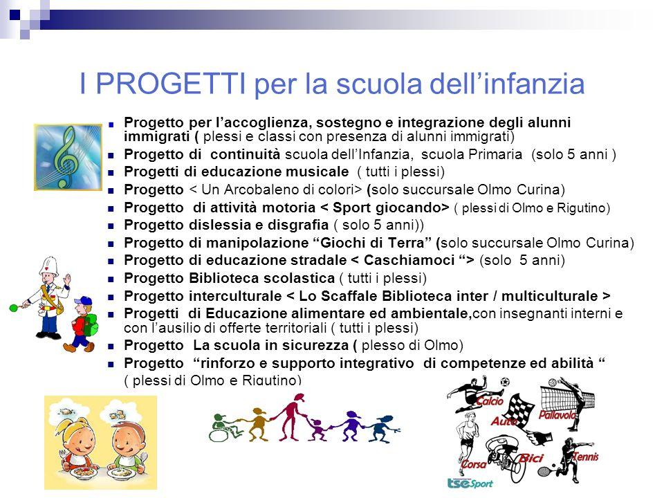 Progetto Flessibilità In tutte e tre le scuole dellinfanzia viene attuato un progetto di flessibilità oraria da parte dei docenti, i quali non sono as