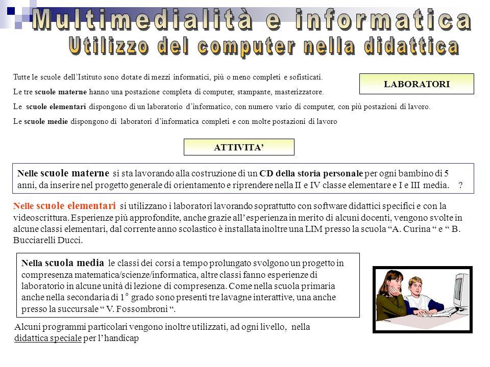 Lettura / studio (CD Rom) Editing (scrittura) Authoring (costruzione giornali e libri elettronici) Conoscenza e utilizzo programmi (Word, Excel, Power