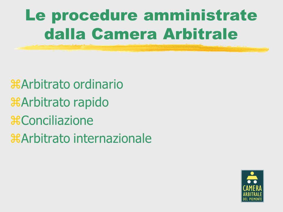 Le procedure amministrate dalla Camera Arbitrale zArbitrato ordinario zArbitrato rapido zConciliazione zArbitrato internazionale