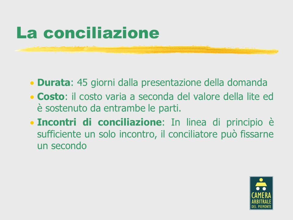 La conciliazione Durata: 45 giorni dalla presentazione della domanda Costo: il costo varia a seconda del valore della lite ed è sostenuto da entrambe