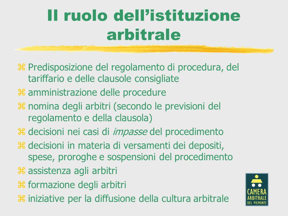 Il ruolo dellistituzione arbitrale zPredisposizione del regolamento di procedura, del tariffario e delle clausole consigliate zamministrazione delle p