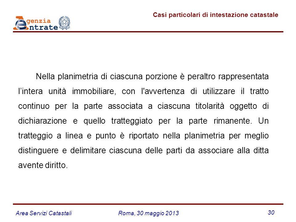 Area Servizi CatastaliRoma, 30 maggio 2013 30 Casi particolari di intestazione catastale Nella planimetria di ciascuna porzione è peraltro rappresenta