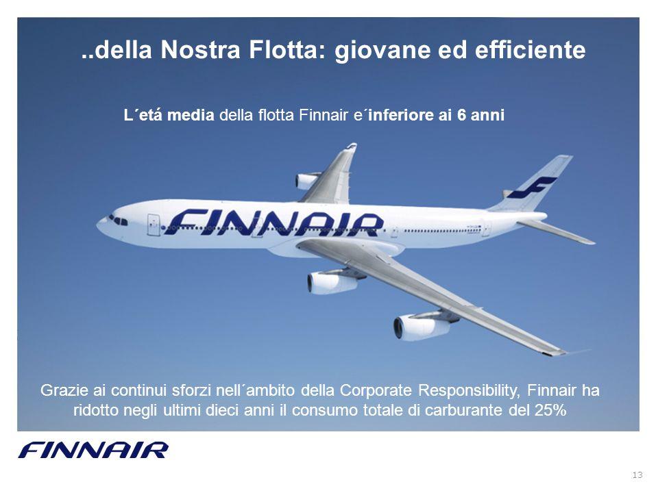 13 Grazie ai continui sforzi nell´ambito della Corporate Responsibility, Finnair ha ridotto negli ultimi dieci anni il consumo totale di carburante de