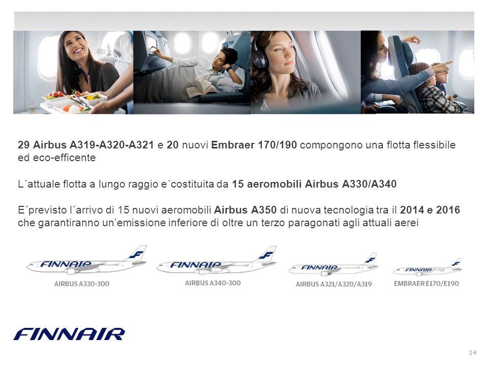 14 29 Airbus A319-A320-A321 e 20 nuovi Embraer 170/190 compongono una flotta flessibile ed eco-efficente L´attuale flotta a lungo raggio e´costituita