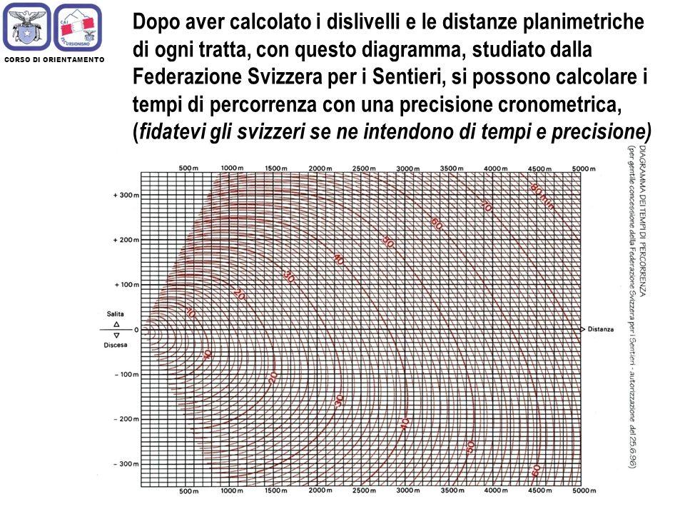16 CORSO DI ORIENTAMENTO 1 2 3 4 155° 150° 52° 330° Stessa pianifica- -zione riportata sulla carta