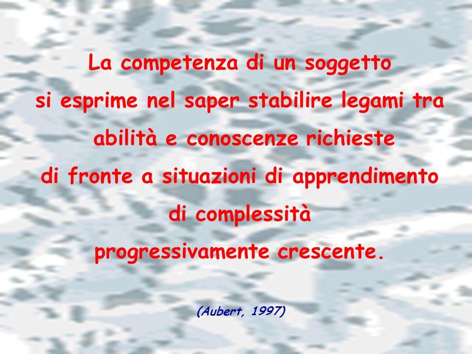 La competenza di un soggetto si esprime nel saper stabilire legami tra abilità e conoscenze richieste di fronte a situazioni di apprendimento di compl