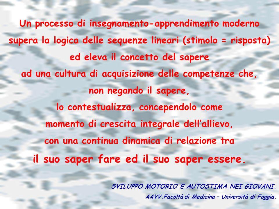 Un processo di insegnamento-apprendimento moderno supera la logica delle sequenze lineari (stimolo = risposta) ed eleva il concetto del sapere ad una
