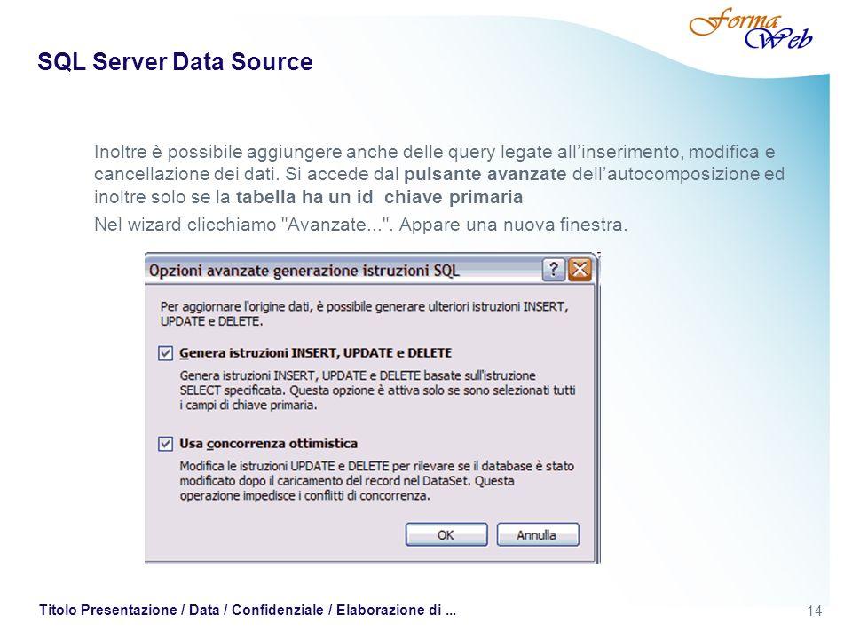 14 Titolo Presentazione / Data / Confidenziale / Elaborazione di... SQL Server Data Source Inoltre è possibile aggiungere anche delle query legate all