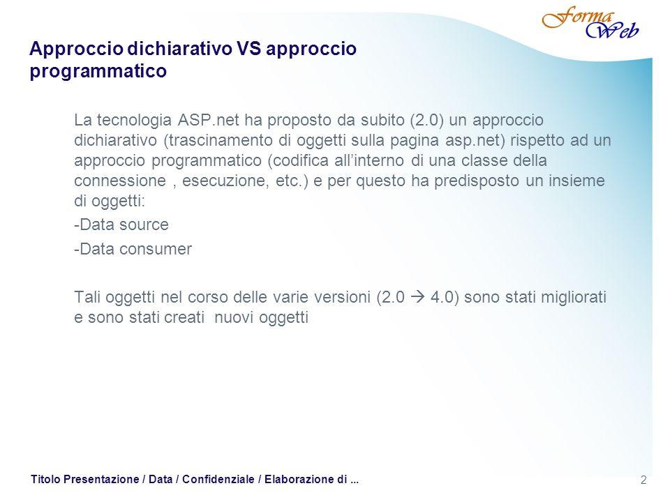 2 Titolo Presentazione / Data / Confidenziale / Elaborazione di... Approccio dichiarativo VS approccio programmatico La tecnologia ASP.net ha proposto