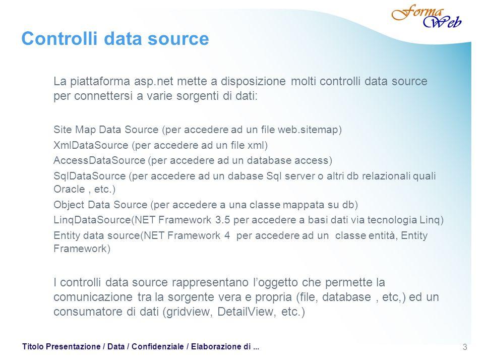3 Titolo Presentazione / Data / Confidenziale / Elaborazione di... Controlli data source La piattaforma asp.net mette a disposizione molti controlli d