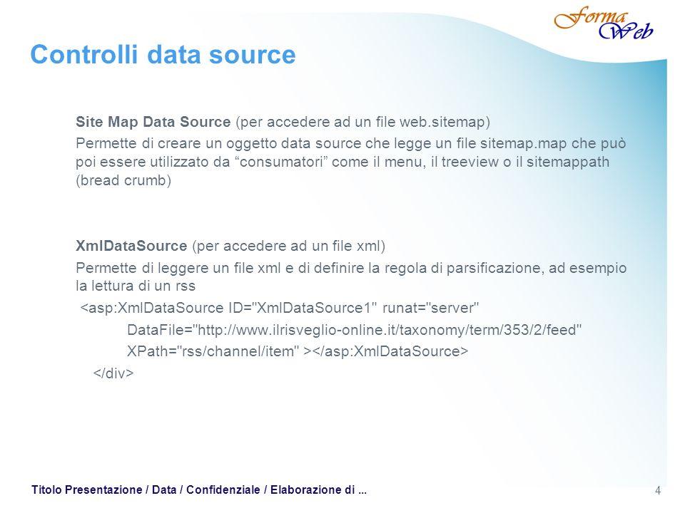 15 Titolo Presentazione / Data / Confidenziale / Elaborazione di...