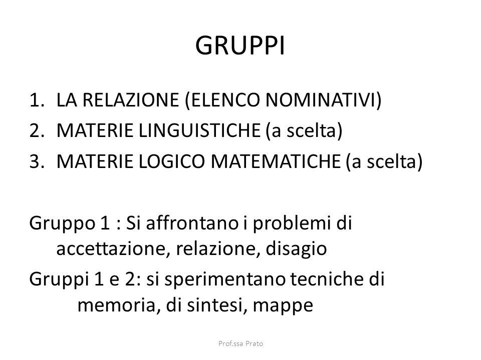 GRUPPI 1.LA RELAZIONE (ELENCO NOMINATIVI) 2.MATERIE LINGUISTICHE (a scelta) 3.MATERIE LOGICO MATEMATICHE (a scelta) Gruppo 1 : Si affrontano i problem
