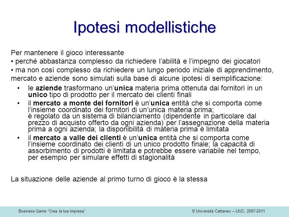 Business Game Crea la tua impresa © Università Cattaneo – LIUC, 2007-2011 Ipotesi modellistiche le aziende trasformano ununica materia prima ottenuta